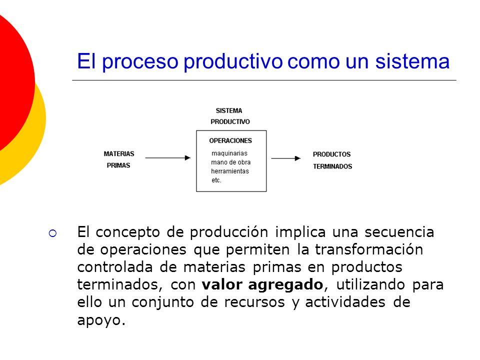 El proceso productivo como un sistema El concepto de producción implica una secuencia de operaciones que permiten la transformación controlada de mate