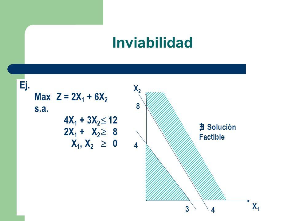Inviabilidad Ej. MaxZ =2X 1 + 6X 2 s.a. 4X 1 + 3X 2 12 2X 1 + X 2 8 X 1, X 2 0 X1X1 X2X2 Solución Factible 4 3 8 4