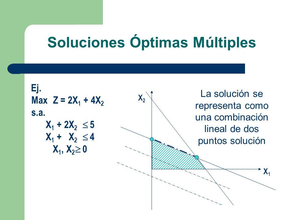 Soluciones Óptimas Múltiples Ej. MaxZ =2X 1 + 4X 2 s.a. X 1 + 2X 2 5 X 1 + X 2 4 X 1, X 2 0 X1X1 X2X2 La solución se representa como una combinación l