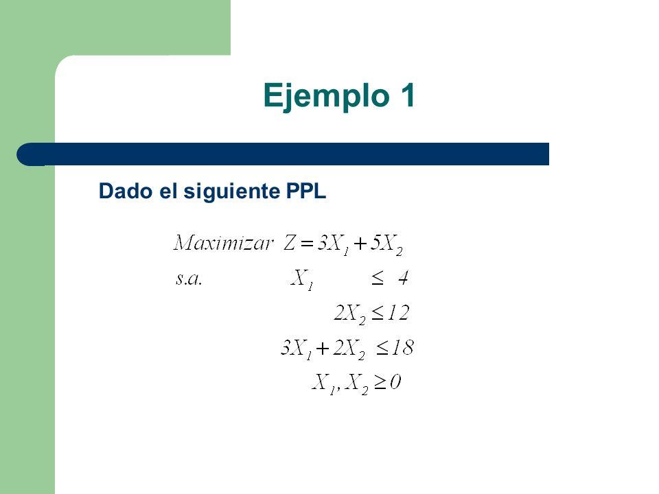 Ejemplo 1 Dado el siguiente PPL