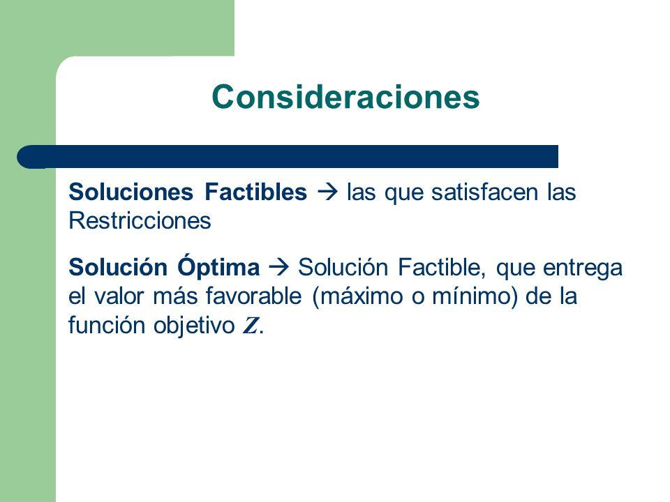 Consideraciones Soluciones Factibles las que satisfacen las Restricciones Solución Óptima Solución Factible, que entrega el valor más favorable (máxim