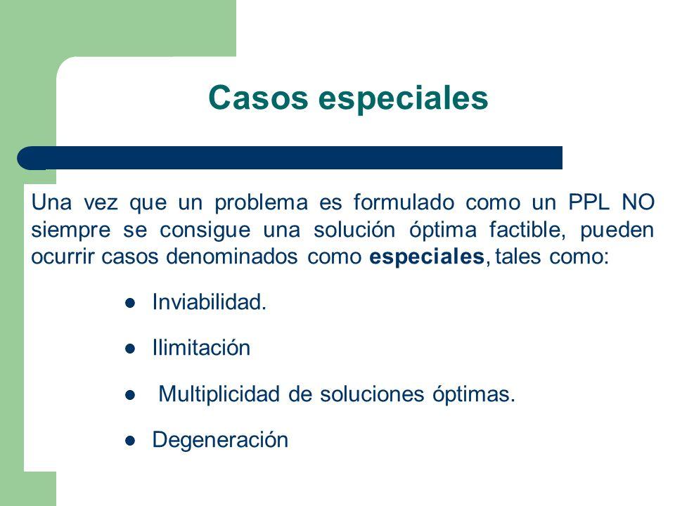 Casos especiales Una vez que un problema es formulado como un PPL NO siempre se consigue una solución óptima factible, pueden ocurrir casos denominado