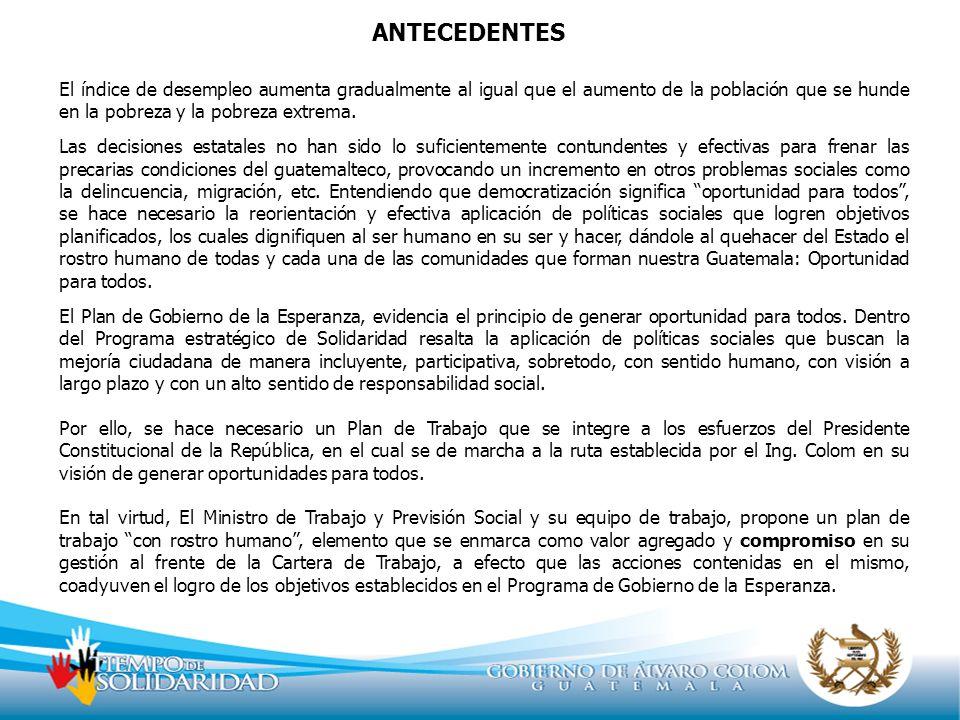 CIFRAS ACTUALES DE DESEMPLEO