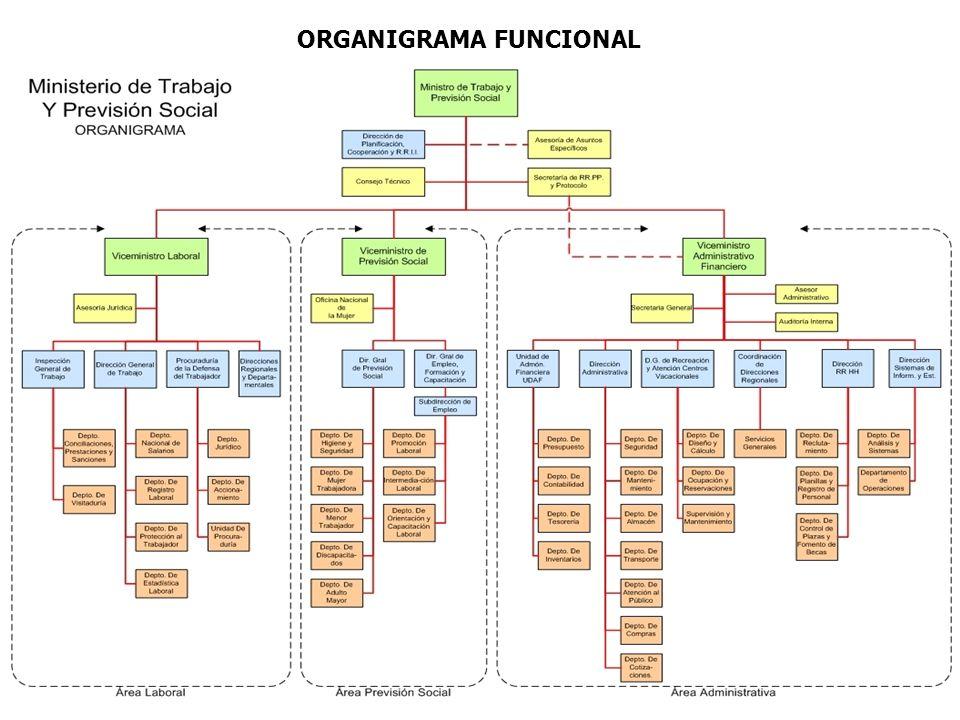 CRONOGRAMA DE ACCIONES ESPECÍFICAS DEL PLAN DE TRABAJO I.CRONOGRAMA DE INICIO DE ACCIONES ESPECÍFICAS DEL PLAN DE TRABAJO