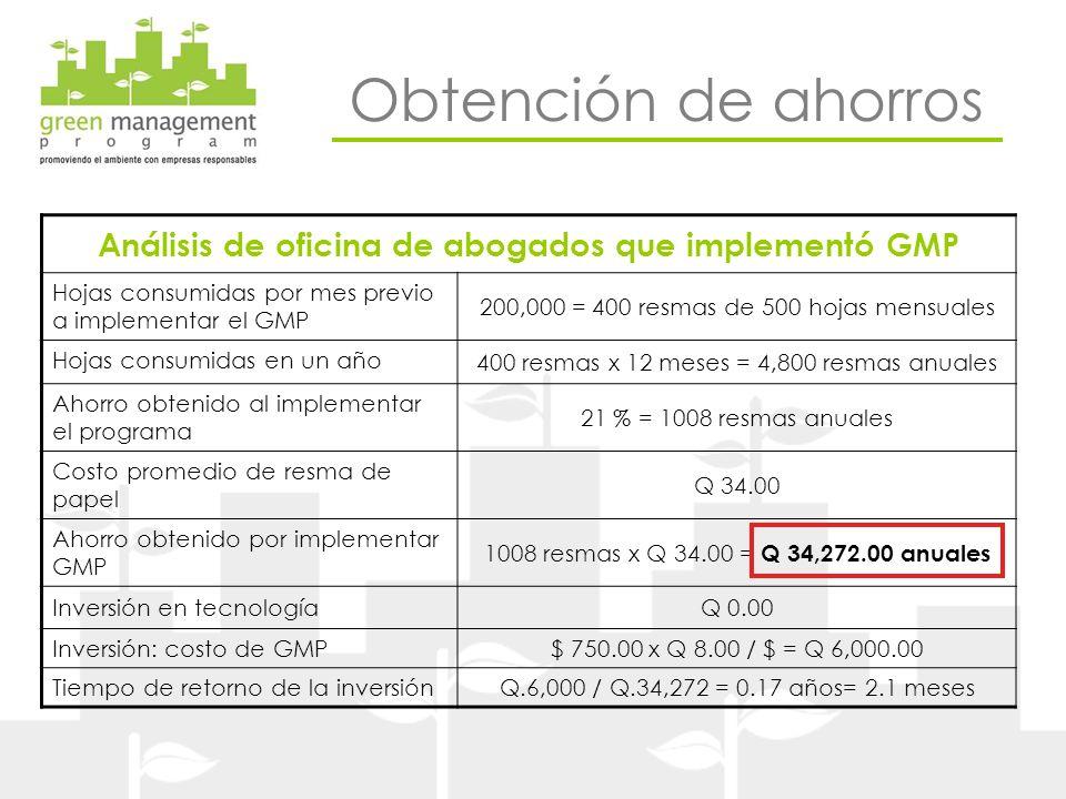 Análisis de oficina de abogados que implementó GMP Hojas consumidas por mes previo a implementar el GMP 200,000 = 400 resmas de 500 hojas mensuales Ho