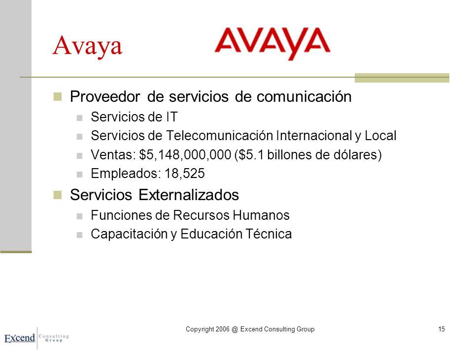 Avaya Proveedor de servicios de comunicación Servicios de IT Servicios de Telecomunicación Internacional y Local Ventas: $5,148,000,000 ($5.1 billones de dólares) Empleados: 18,525 Servicios Externalizados Funciones de Recursos Humanos Capacitación y Educación Técnica Copyright 2006 @ Excend Consulting Group15
