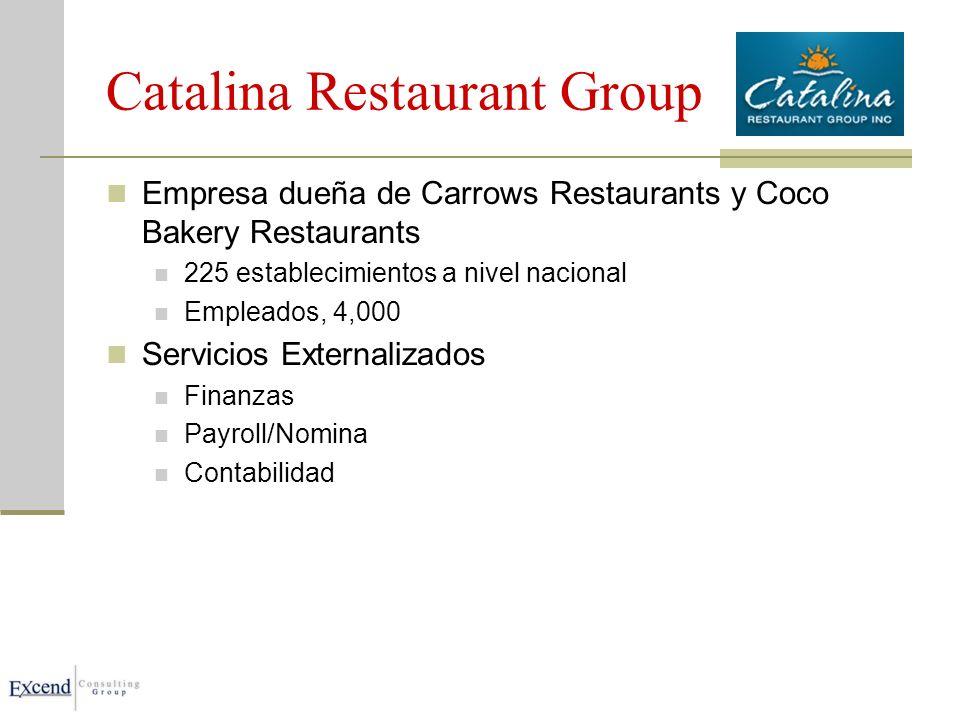 Catalina Restaurant Group Empresa dueña de Carrows Restaurants y Coco Bakery Restaurants 225 establecimientos a nivel nacional Empleados, 4,000 Servicios Externalizados Finanzas Payroll/Nomina Contabilidad