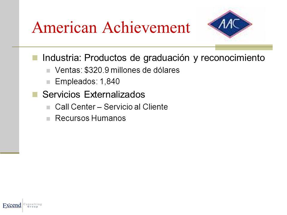 American Achievement Industria: Productos de graduación y reconocimiento Ventas: $320.9 millones de dólares Empleados: 1,840 Servicios Externalizados Call Center – Servicio al Cliente Recursos Humanos