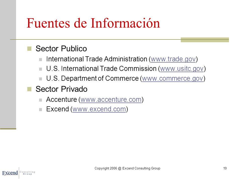 Fuentes de Información Sector Publico International Trade Administration (www.trade.gov)www.trade.gov U.S.