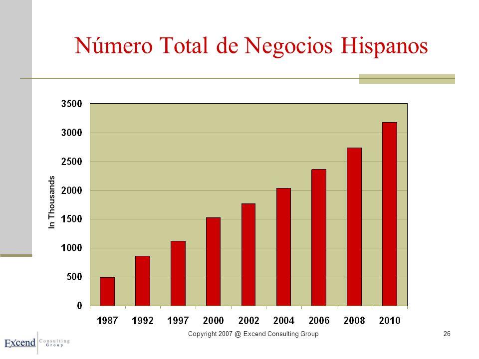 Copyright 2007 @ Excend Consulting Group26 Número Total de Negocios Hispanos In Thousands