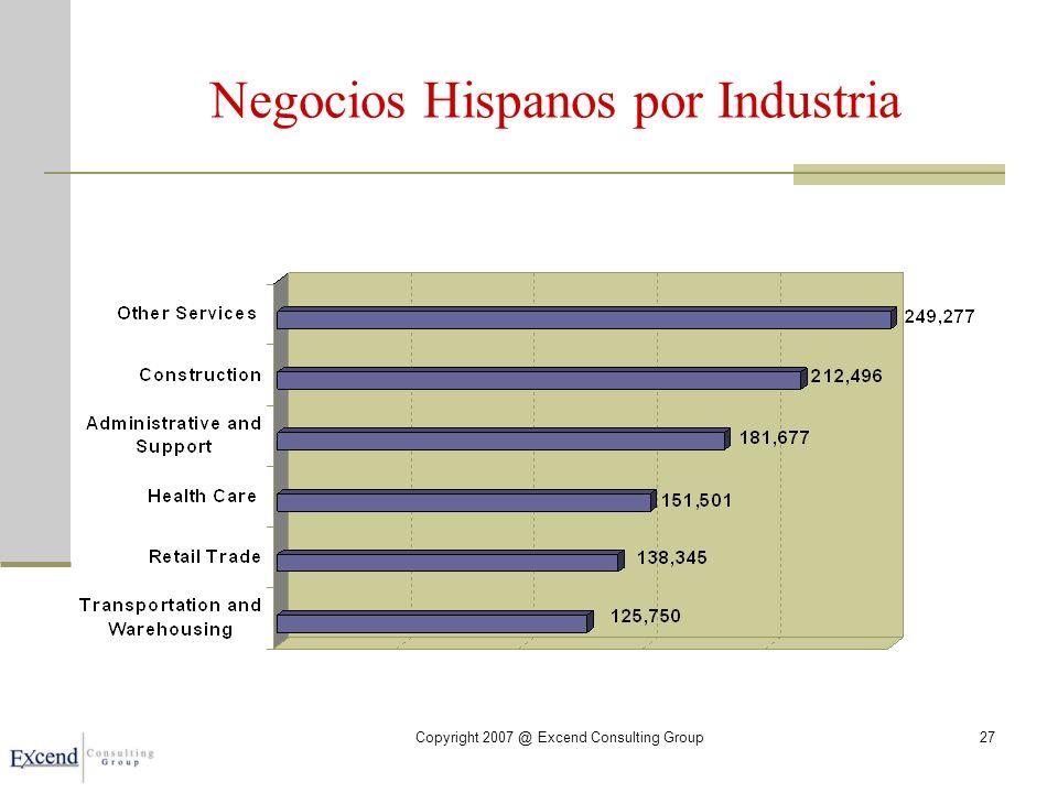 Copyright 2007 @ Excend Consulting Group27 Negocios Hispanos por Industria
