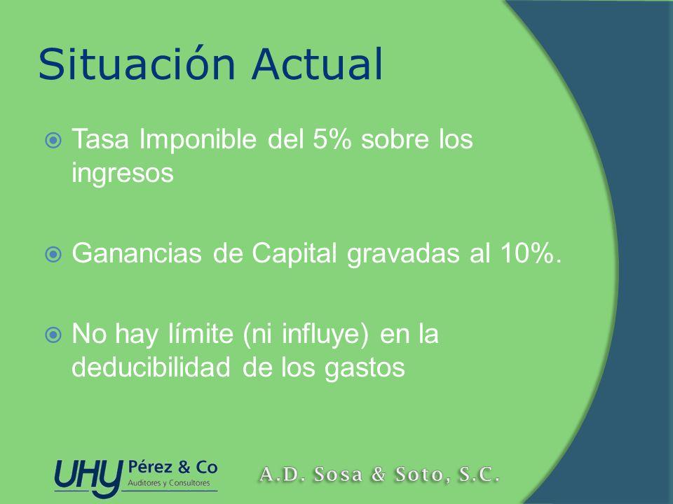 Situación Actual Tasa Imponible del 5% sobre los ingresos Ganancias de Capital gravadas al 10%. No hay límite (ni influye) en la deducibilidad de los