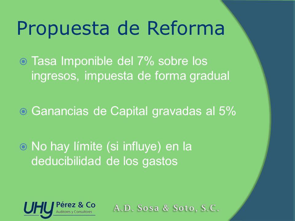 Propuesta de Reforma Tasa Imponible del 7% sobre los ingresos, impuesta de forma gradual Ganancias de Capital gravadas al 5% No hay límite (si influye