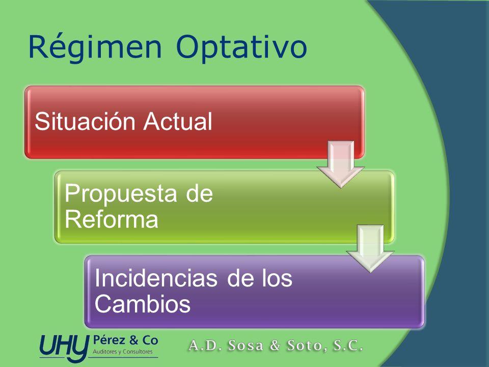 Régimen Optativo Situación Actual Propuesta de Reforma Incidencias de los Cambios