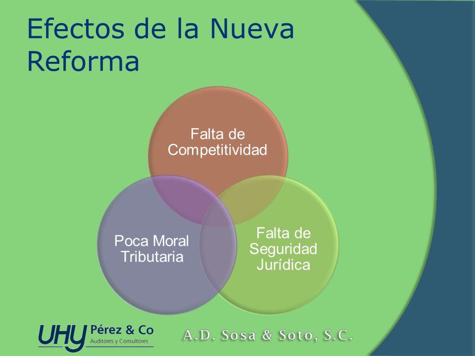 Efectos de la Nueva Reforma Falta de Competitividad Falta de Seguridad Jurídica Poca Moral Tributaria