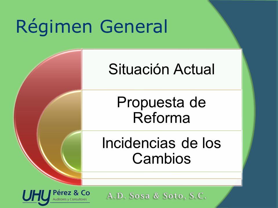 Régimen General Situación Actual Propuesta de Reforma Incidencias de los Cambios