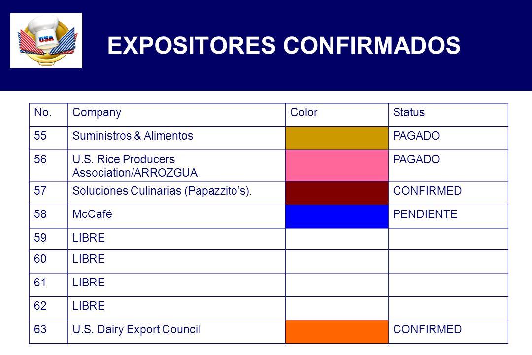 No.CompanyColorStatus 55Suministros & AlimentosPAGADO 56U.S. Rice Producers Association/ARROZGUA PAGADO 57Soluciones Culinarias (Papazzitos).CONFIRMED