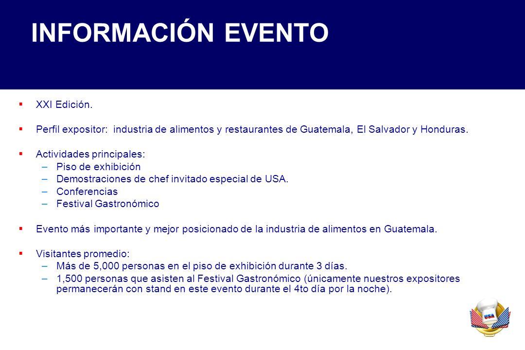 INFORMACIÓN EVENTO XXI Edición. Perfil expositor: industria de alimentos y restaurantes de Guatemala, El Salvador y Honduras. Actividades principales:
