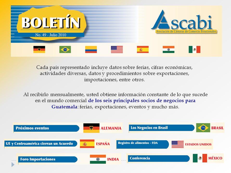 Cada país representado incluye datos sobre ferias, cifras económicas, actividades diversas, datos y procedimientos sobre exportaciones, importaciones, entre otros.