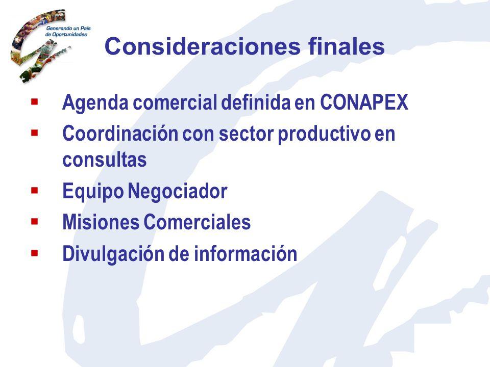 Consideraciones finales Agenda comercial definida en CONAPEX Coordinación con sector productivo en consultas Equipo Negociador Misiones Comerciales Di