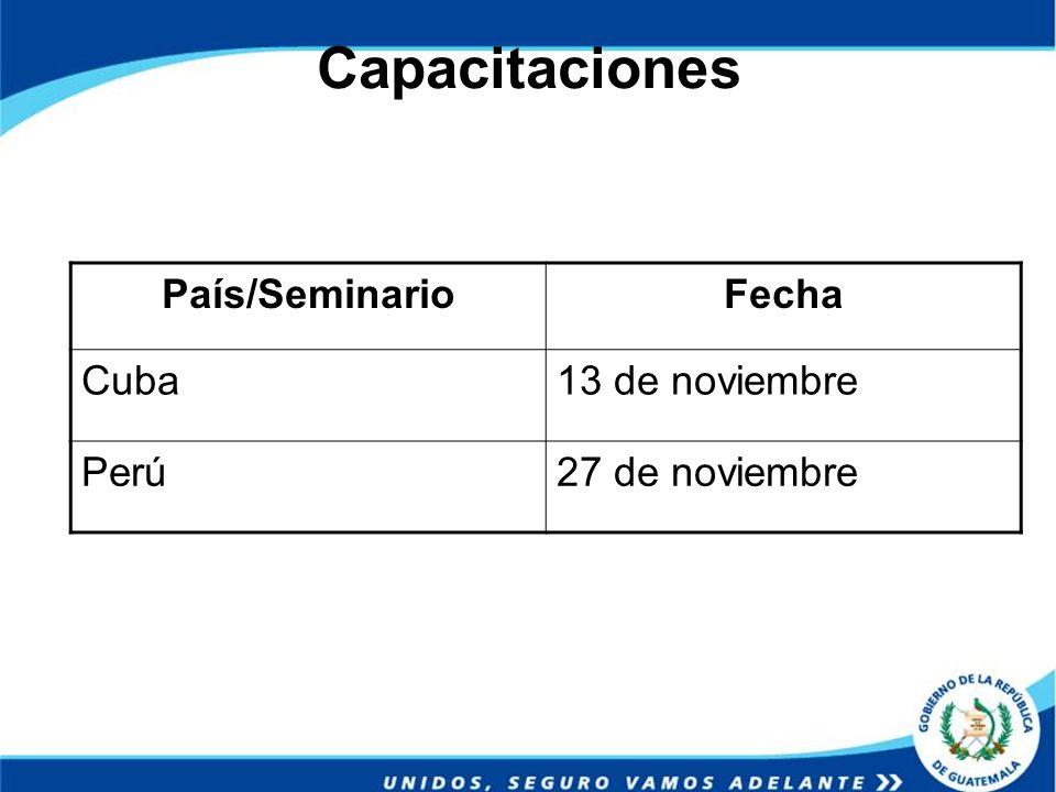 Capacitaciones País/SeminarioFecha Cuba13 de noviembre Perú27 de noviembre