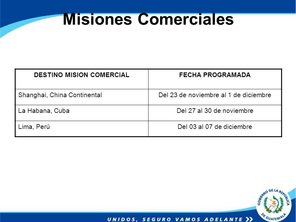 Misiones Comerciales DESTINO MISION COMERCIALFECHA PROGRAMADA Shanghai, China ContinentalDel 23 de noviembre al 1 de diciembre La Habana, CubaDel 27 a