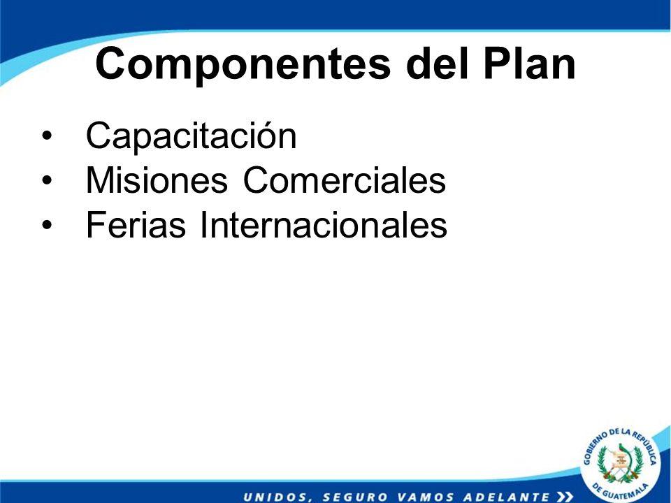 Componentes del Plan Capacitación Misiones Comerciales Ferias Internacionales