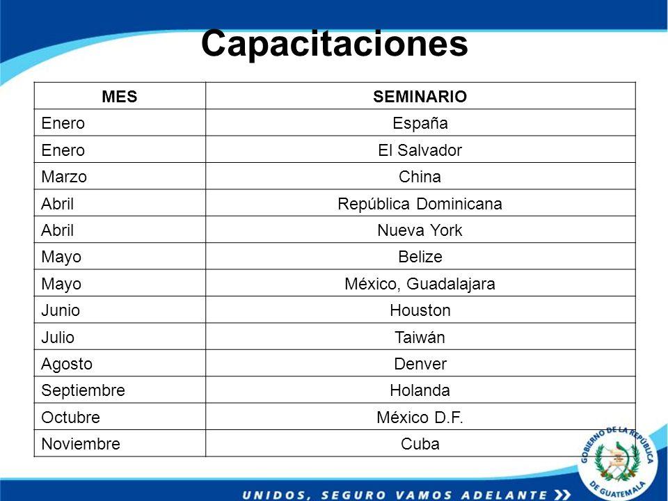 Capacitaciones MESSEMINARIO EneroEspaña EneroEl Salvador MarzoChina AbrilRepública Dominicana AbrilNueva York MayoBelize MayoMéxico, Guadalajara Junio