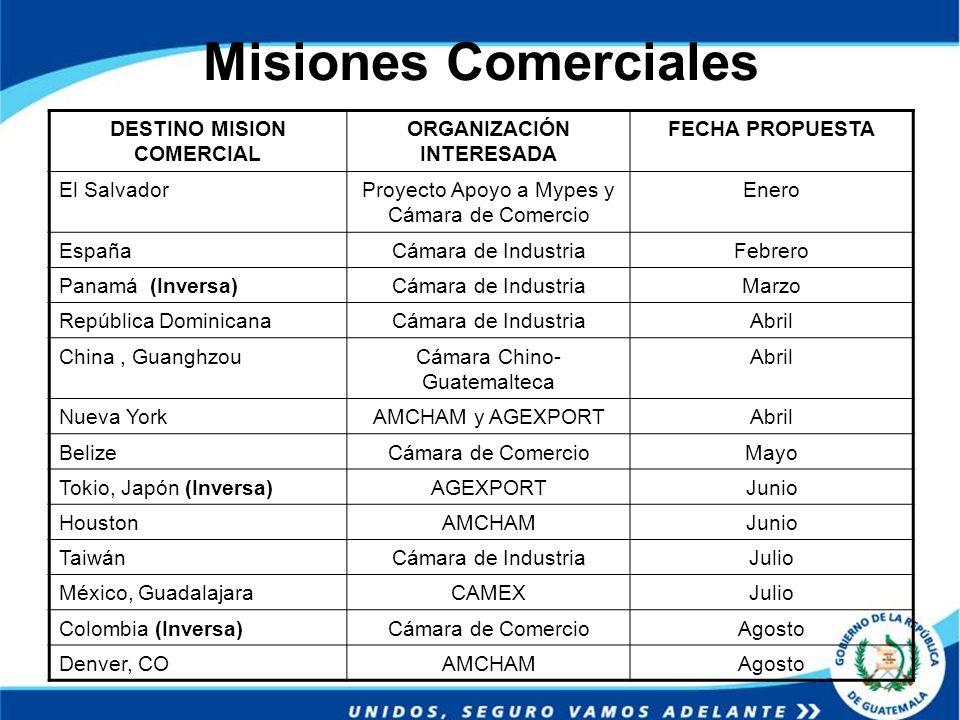 Misiones Comerciales DESTINO MISION COMERCIAL ORGANIZACIÓN INTERESADA FECHA PROPUESTA El SalvadorProyecto Apoyo a Mypes y Cámara de Comercio Enero Esp