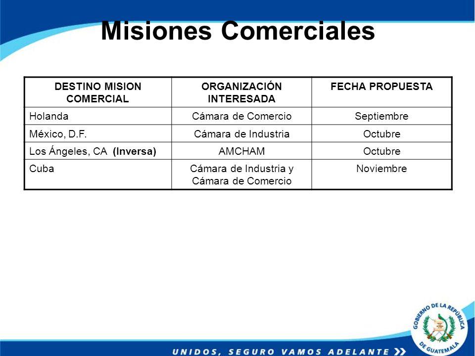 Misiones Comerciales DESTINO MISION COMERCIAL ORGANIZACIÓN INTERESADA FECHA PROPUESTA HolandaCámara de ComercioSeptiembre México, D.F.Cámara de Indust