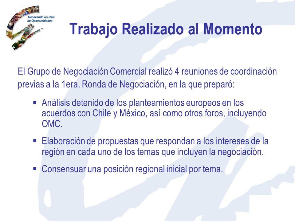 Trabajo Realizado al Momento El Grupo de Negociación Comercial realizó 4 reuniones de coordinación previas a la 1era. Ronda de Negociación, en la que