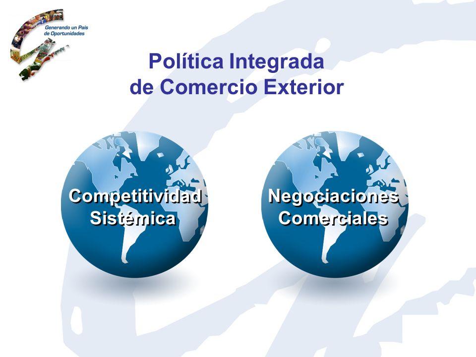 Negociaciones Comerciales Negociaciones Comerciales Política Integrada de Comercio Exterior Competitividad Sistémica Competitividad Sistémica