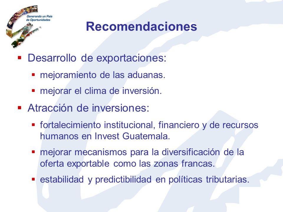 Recomendaciones Desarrollo de exportaciones: mejoramiento de las aduanas. mejorar el clima de inversión. Atracción de inversiones: fortalecimiento ins