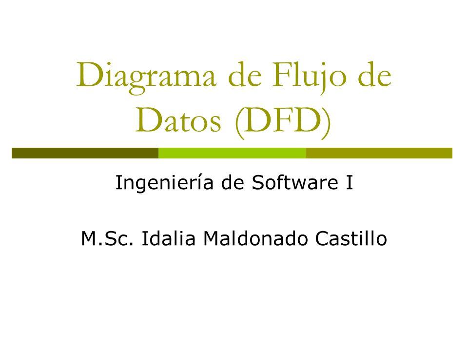Diagrama de Flujo de Datos (DFD) Ingeniería de Software I M.Sc. Idalia Maldonado Castillo