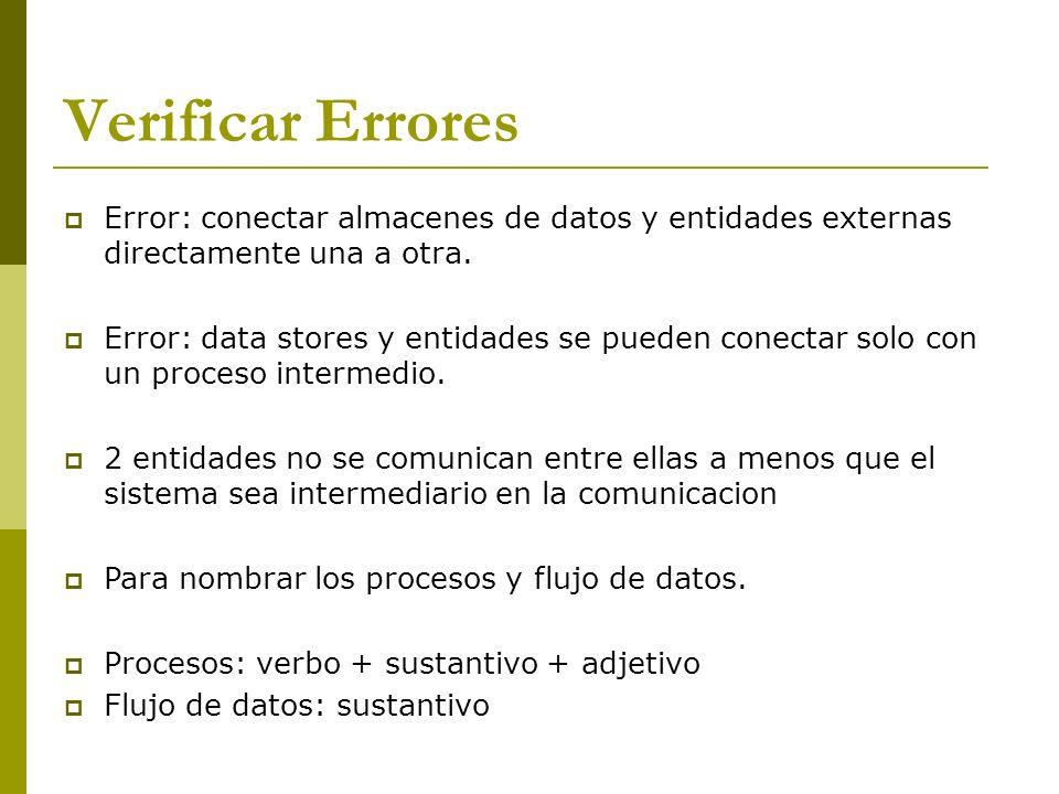 Verificar Errores Error: conectar almacenes de datos y entidades externas directamente una a otra. Error: data stores y entidades se pueden conectar s