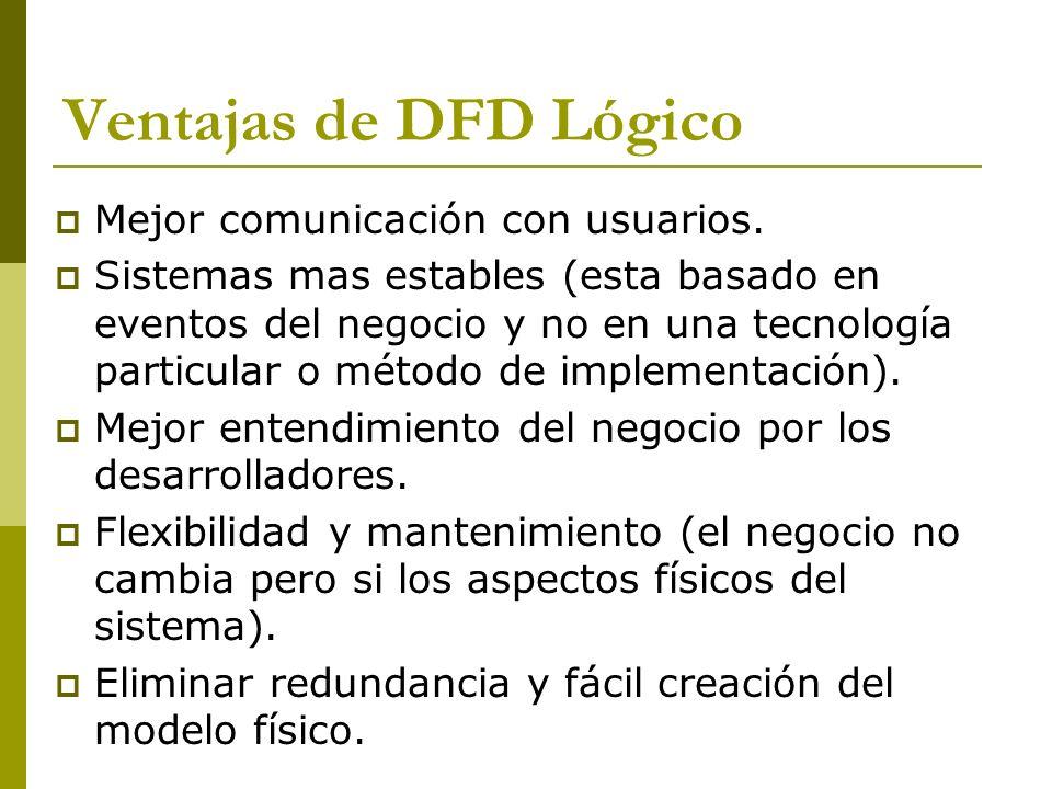 Ventajas de DFD Lógico Mejor comunicación con usuarios. Sistemas mas estables (esta basado en eventos del negocio y no en una tecnología particular o