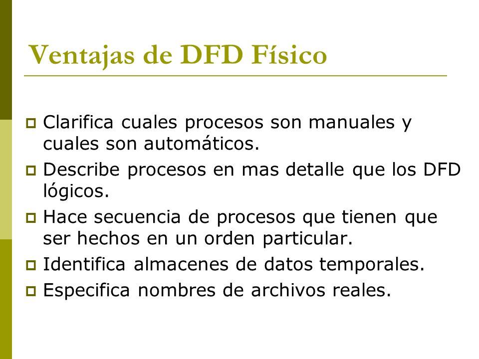 Ventajas de DFD Físico Clarifica cuales procesos son manuales y cuales son automáticos. Describe procesos en mas detalle que los DFD lógicos. Hace sec