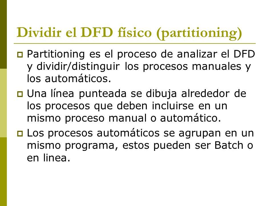 Dividir el DFD físico (partitioning) Partitioning es el proceso de analizar el DFD y dividir/distinguir los procesos manuales y los automáticos. Una l