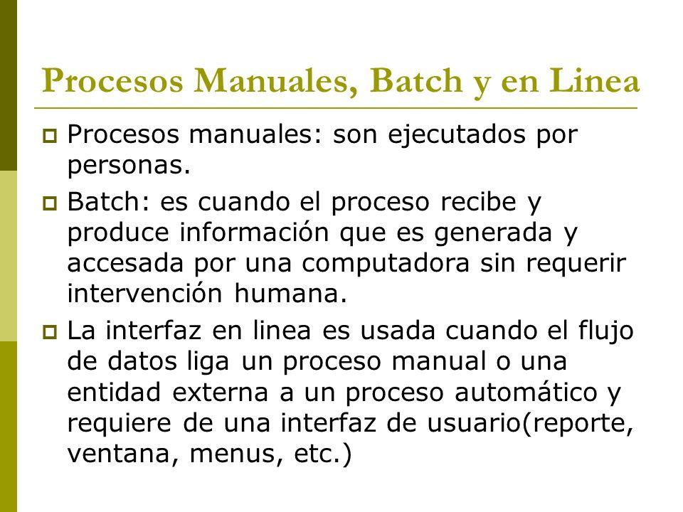 Procesos Manuales, Batch y en Linea Procesos manuales: son ejecutados por personas. Batch: es cuando el proceso recibe y produce información que es ge