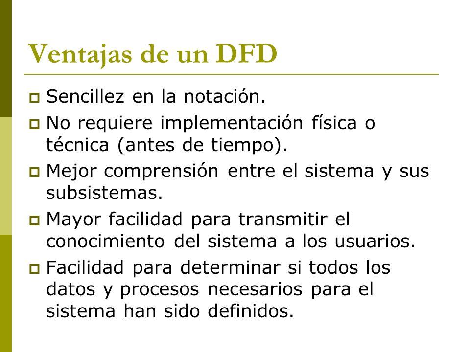 Ventajas de un DFD Sencillez en la notación. No requiere implementación física o técnica (antes de tiempo). Mejor comprensión entre el sistema y sus s