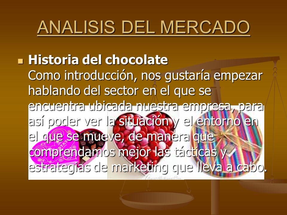 ANALISIS DEL MERCADO Historia del chocolate Como introducción, nos gustaría empezar hablando del sector en el que se encuentra ubicada nuestra empresa