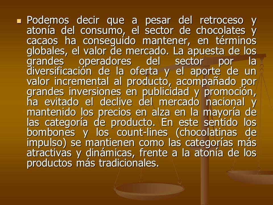 Podemos decir que a pesar del retroceso y atonía del consumo, el sector de chocolates y cacaos ha conseguido mantener, en términos globales, el valor