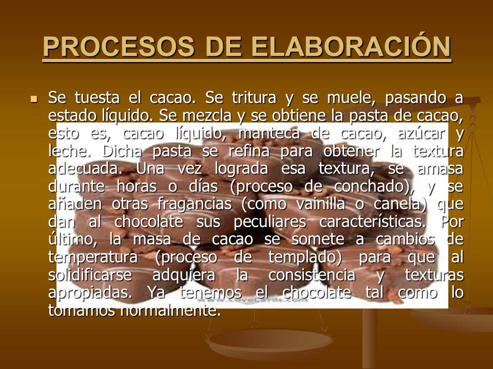PROCESOS DE ELABORACIÓN Se tuesta el cacao. Se tritura y se muele, pasando a estado líquido. Se mezcla y se obtiene la pasta de cacao, esto es, cacao