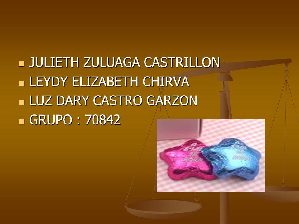 JULIETH ZULUAGA CASTRILLON JULIETH ZULUAGA CASTRILLON LEYDY ELIZABETH CHIRVA LEYDY ELIZABETH CHIRVA LUZ DARY CASTRO GARZON LUZ DARY CASTRO GARZON GRUP