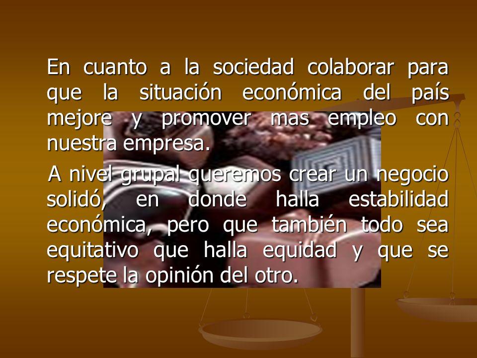 INDICE RAZON SOCIAL RAZON SOCIAL CAPITAL CAPITAL OBJETIVOS OBJETIVOS ESTUDIO DEL MERCADO ESTUDIO DEL MERCADO PROCESO DE ELABORACION PROCESO DE ELABORACION DESEMPEÑO DESEMPEÑO FILOSOFIA FILOSOFIA VISION VISION MISION MISION LOGOTIPO - SLOGAN LOGOTIPO - SLOGAN INTEGRANTES INTEGRANTES