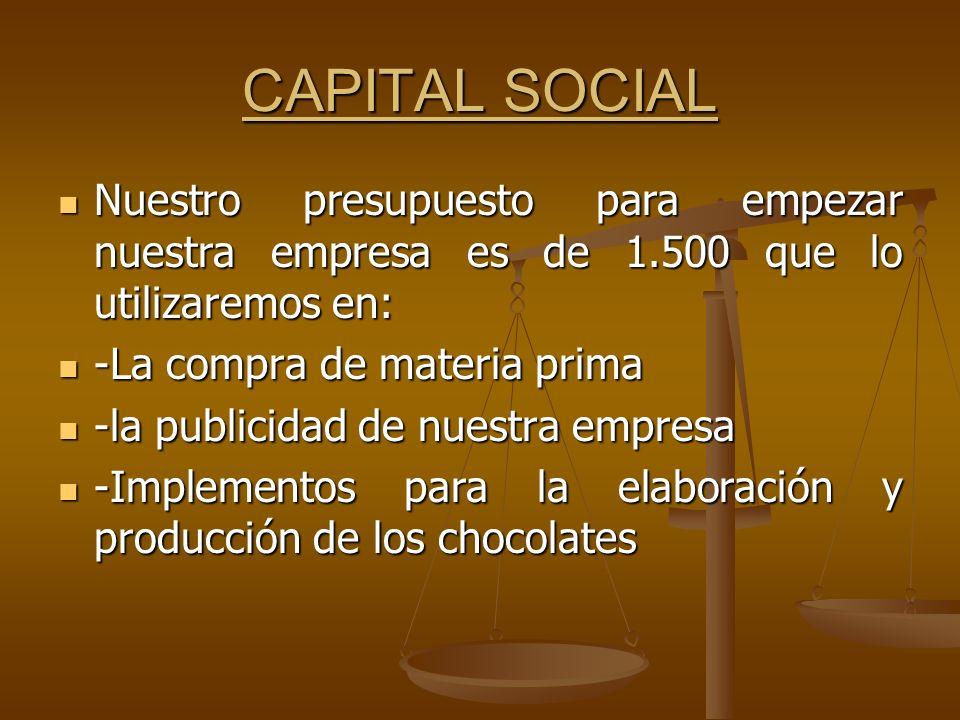 CAPITAL SOCIAL Nuestro presupuesto para empezar nuestra empresa es de 1.500 que lo utilizaremos en: Nuestro presupuesto para empezar nuestra empresa e