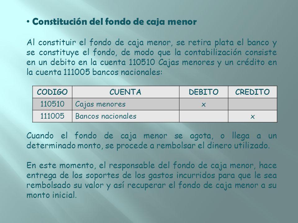 Constitución del fondo de caja menor Al constituir el fondo de caja menor, se retira plata el banco y se constituye el fondo, de modo que la contabili