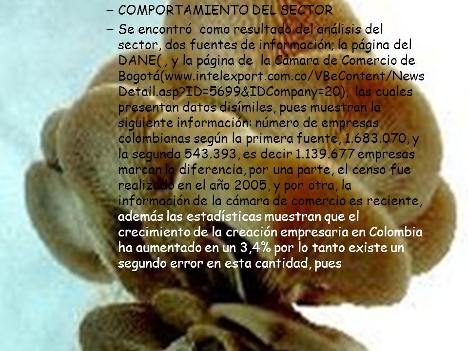 COMPORTAMIENTO DEL SECTOR Se encontró como resultado del análisis del sector, dos fuentes de información; la página del DANE(, y la página de la Cámar