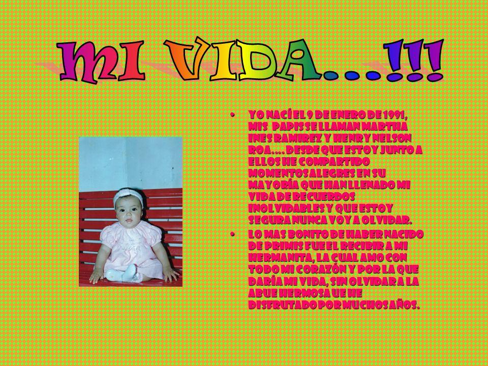Yo nací el 9 de enero de 1991, mis papis se llaman MARTHA INES RAMIREZ Y HENRY NELSON ROA....