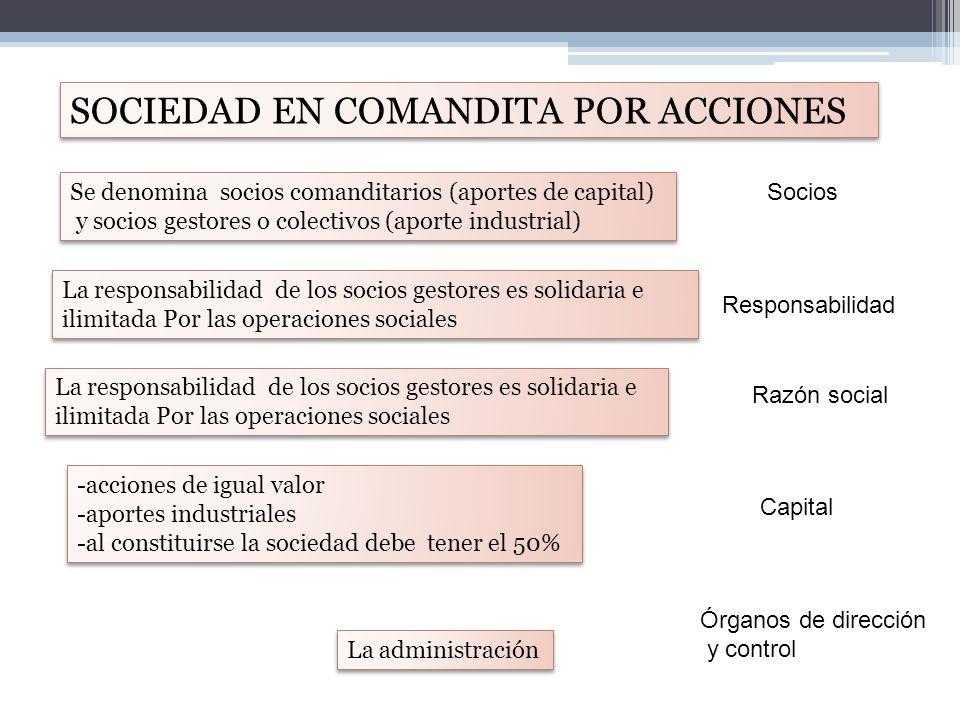 SOCIEDAD EN COMANDITA SIMPLE Socios Responsabilidad Razón social Capital Órganos de dirección y control Se denominan socios comanditarios (aportes de